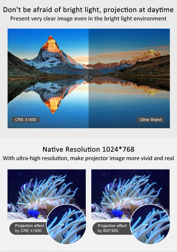 Native 720p 3800 Lumens Video LED Projector With USB HDMI Android For Class Teaching