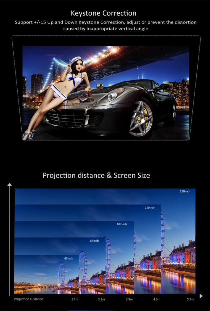 CRE LCD LED Home Theater Projector HD 1080p Built In Android 4.4 CCC / CE