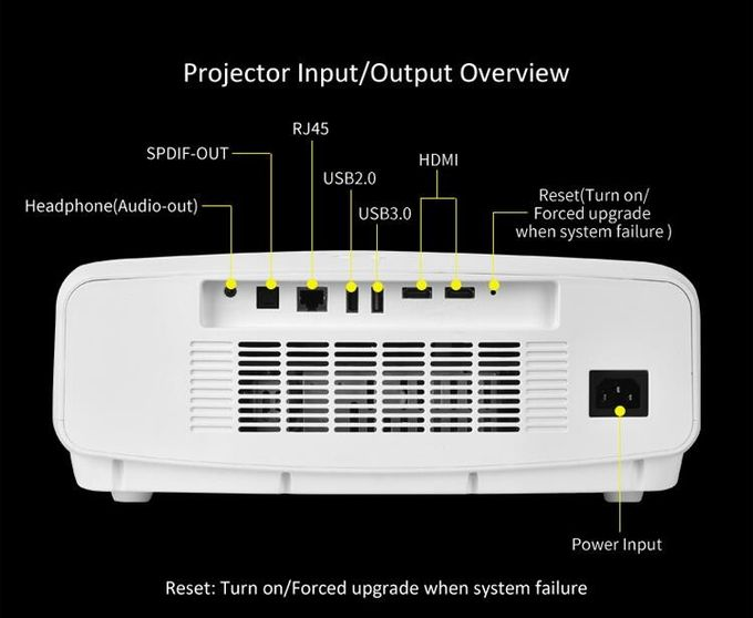 Active Shutter 3D High Lumen Portable Projector 1920x1200 For Business Data Show